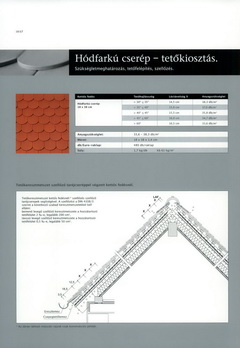 Creaton tetőcserép