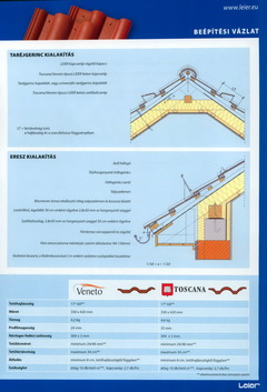 Leier tetőcserép